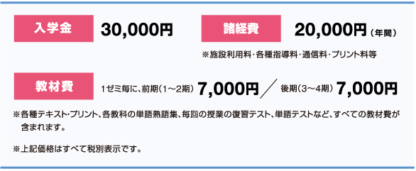 入学金・教材費・諸経費