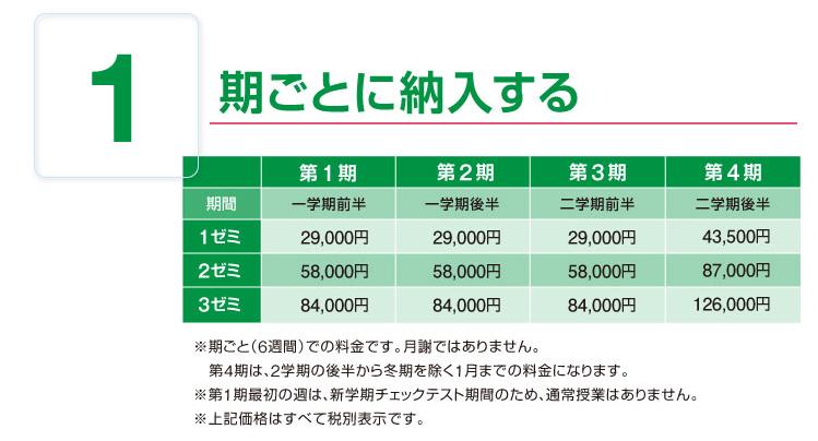 【期ごとに納入する】価格表_1・2学期を前期・後期に分けて、合計4期(1期は約6週間)。税別表示