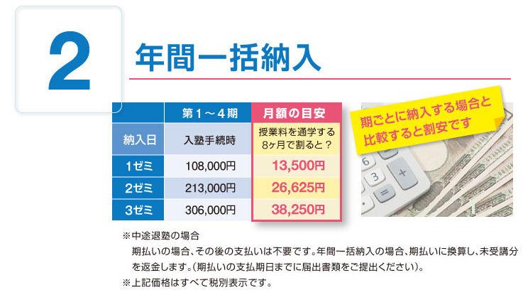 【年間一括納入】価格表_期ごとに納入する場合と比較して割安。税別表示